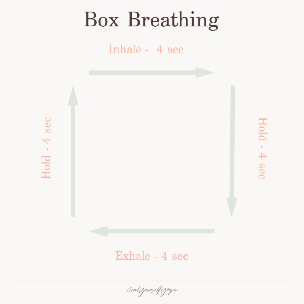 Box Breathing Sama Vritti Pranayama 4 part breath